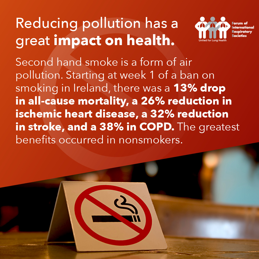 New Report Shows Dramatic Health Benefits Following Air Pollution Reduction